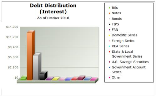 u-s-debt
